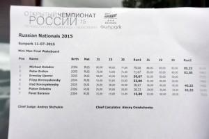 Petya Ershov 2 place russian wakeboard championships